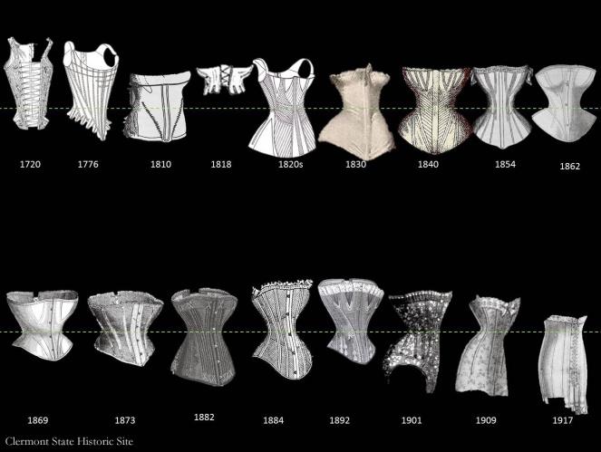 corset-timeline